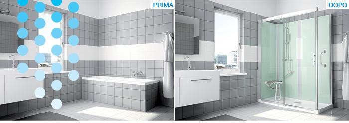 Per la sostituzione vasca con doccia scopri i prezzi - Sostituzione vasca da bagno con doccia prezzi ...